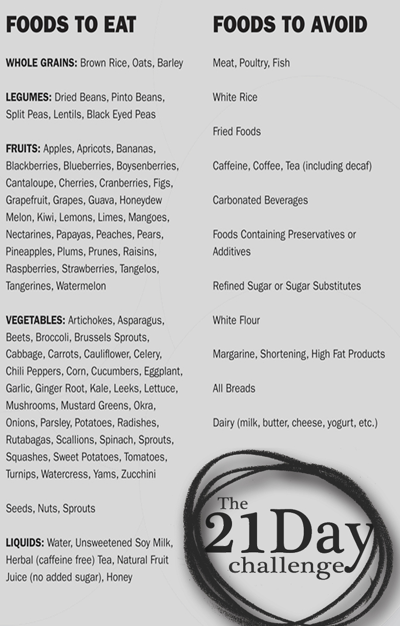 Daniel Fast List Of Foods To Eat